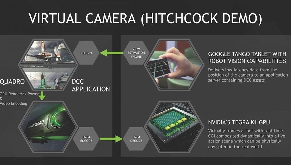 1017302-nvidia-untethers-virtual-camera-technology-siggraph-demo